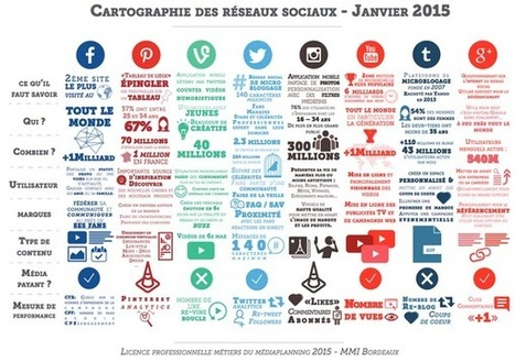Guillaume Lhote on Twitter | web et reseaux sociaux | Scoop.it