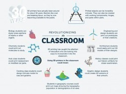 10 Ways 3D Printing Can Be Used In Education [Infographic] | FabLab today | Scoop.it