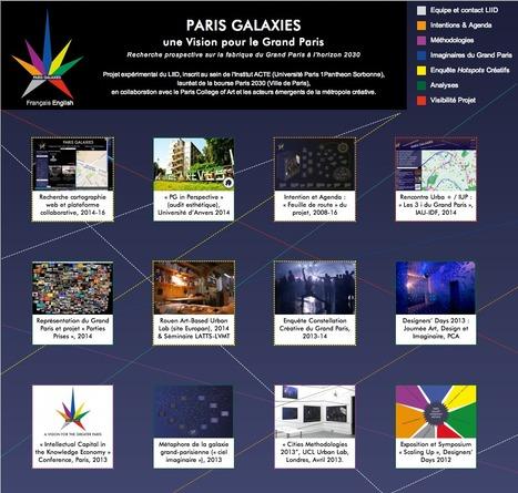 Les étudiants ont travaillé autour du projet Paris Galaxies, une AUTRE VISION pour le Grand Paris | URBANmedias | Scoop.it
