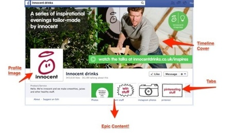 10 Steps to Your First 1000 Fans on Facebook | Digital E45DK - Digital Business Development along Route E45DK | Scoop.it