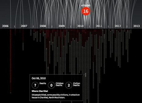 Telling Stories with Visual Data: A Glimpse into the Future of Narrative | Harvard Business Review | Intelligent Communications | Scoop.it