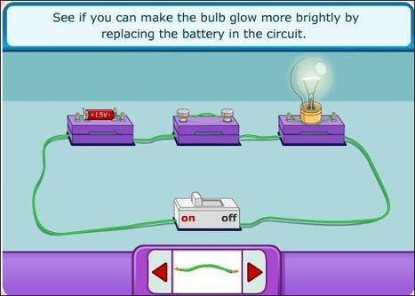 Electricity Games Activities For Kids C
