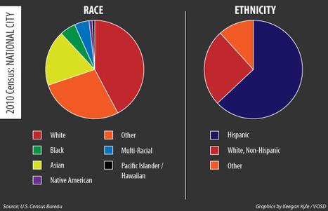 Population and Radical Demographics | Guatemala-Bryanna Karis | Scoop.it