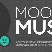 Mood & Music | memolition | the psychology of music | Scoop.it