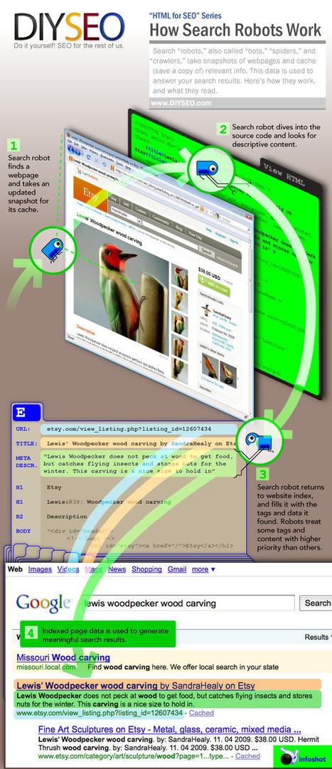 Le Link-building, une des clés pour booster son référencement ! - ConseilsMarketing.fr | News Webmarketing, réseaux sociaux, SEO | Scoop.it