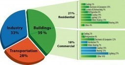 Zero Energy Buildings:  They May Be Coming Sooner Than You Think   StyroHomes   Scoop.it