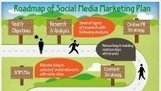 Roadmap for Social Media Marketing Plan [INFOGRAPHIC] | Social Media Today | Marcoms Imc | Scoop.it