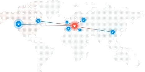 INIZIO: Váš byznys na internetu s námi poroste | Frontend development, tools and online apps | Scoop.it