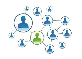 L'impact des réseaux sociaux sur le référencement » Blog Axe-Net