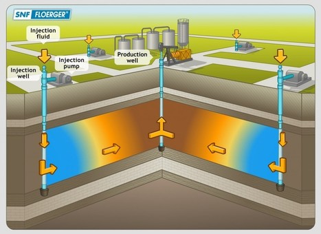 Enhanced Oil Recovery (EOR) Definition | Oil and Gas Glossary | Scoop.it