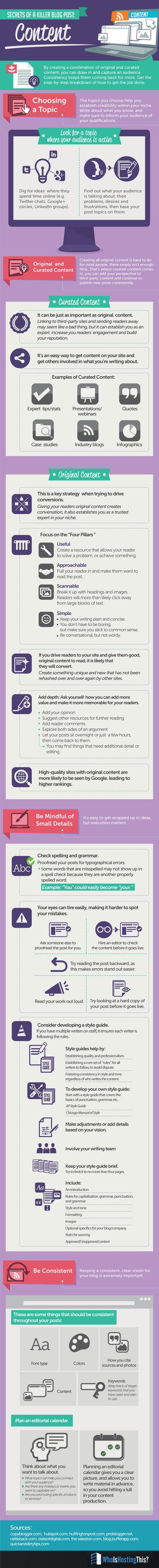 Secrets of a Killer Blog Post: Content [Infographic] | Social Media | Scoop.it