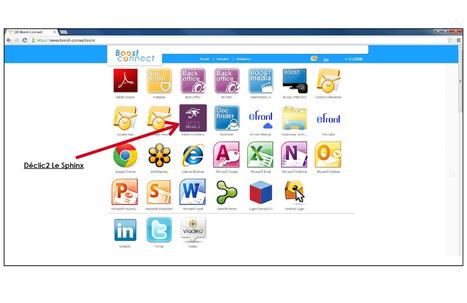 BOOST annonce le premier partenariat de son ''app store BOOST Connect'' avec Le Sphinx   Logiciels SaaS - Solutions hébergées   Scoop.it