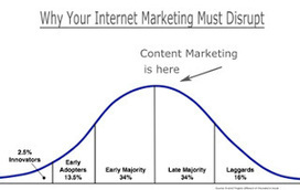 How To Become A DISRUPTIVE Content Marketer | digitalassetman | Scoop.it