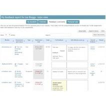 Moodle plugins directory: My Feedback | Marks Moodle | Scoop.it
