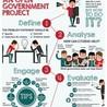 TIC para el Desarrollo