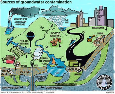 #China says more than half of its groundwater is polluted #pollution | Messenger for mother Earth | Scoop.it