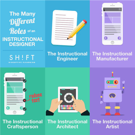 Understanding the Many Different Roles of an Instructional Designer |  e-Learning Bookmarking Service - e-Learning Tags | elearning stuff | Scoop.it