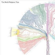 The World Religions Tree - Infographics • Наши разработки • Портфолио • Компания «Фанк і Консалтинг» | Globaalikasvatus | Scoop.it