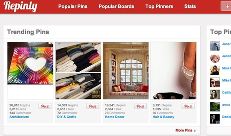 Comprehensive Collection of Pinterest Tools for your Social Media Campaign | ethnicomm's Digital Media | Scoop.it