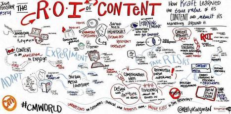 Kraft Foods reveals the secret of content marketing ROI | Communication in Business | Scoop.it