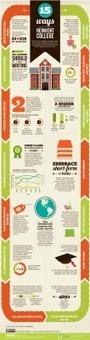 15 maneras de reinventar la Universidad #infografia #infographic ...   Diseño Instruccional UNET   Scoop.it