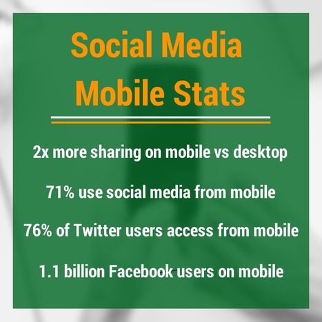 The Ultimate Mobile Social Media Strategy Guide | Digital-Tech Notes | Scoop.it