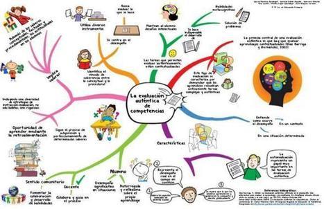 ¿Qué es la Evaluación Auténtica?   Infografía   Educación XXI   Scoop.it