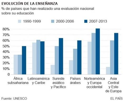 América Latina tiene mucha tarea | docuCUED | Scoop.it