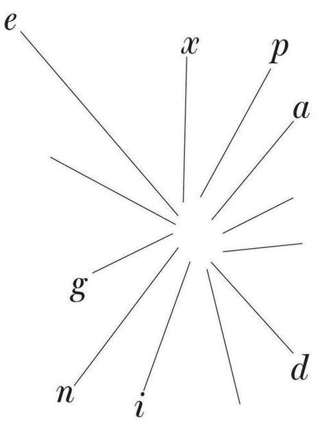 When physicists do linguistics - The Boston Globe | Linguistics | Scoop.it