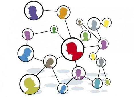 Orde in de chaos: zo krijg je structuur in je sociale intranet   Contentstrategie   Scoop.it