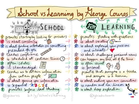 School vs. Learning: Divergent or Convergent | EDUCACION, TIC, WEB 2.0 Y RECURSOS PARA EL APRENDIZAJE | Scoop.it