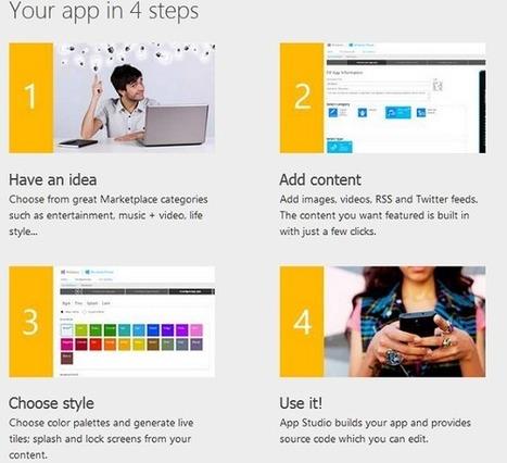 Vous pouvez maintenant développer une application Windows Phone sans coder | Boite à outils E-marketing | Scoop.it