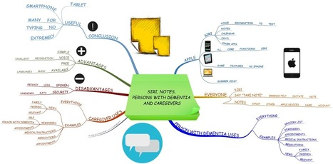 Word Recognition of Dictated Notes, #Dementia, #Caregivers, Mary Poppins: #MindMap Improved #QOL   HealthcareToday   Scoop.it
