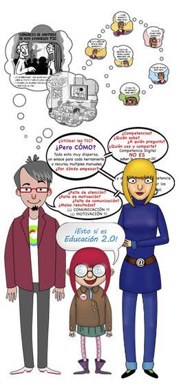 Factoría del Tutor. Plataforma de recursos y apoyo a la gestión del aula | Tutorías 25 Abril | Scoop.it