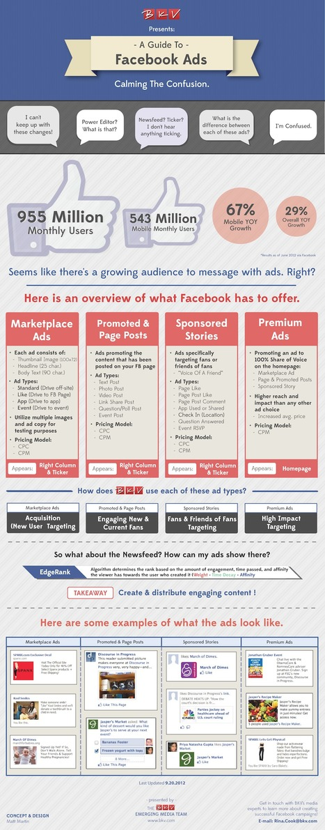 Simple Guide To Advanced Facebook Advertising [Infographic] | Digital Trends for Travel | Scoop.it