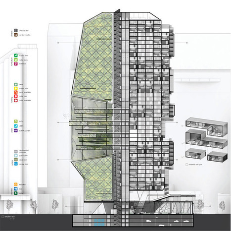 vertical urban farm in san diego by brandon martella | Sustainability and Technology | Scoop.it