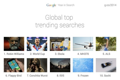 A year in Google Search: the moments that defined 2014   Big Data   Scoop.it