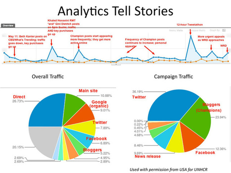 SEO Success Without Targeting Keywords | internet marketing | Scoop.it