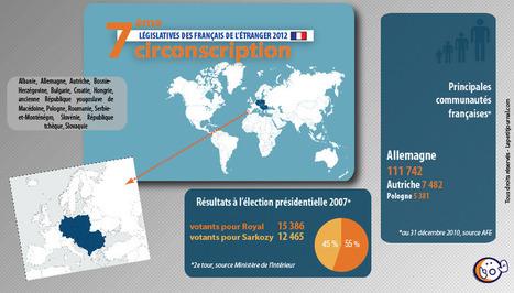 7ème circonscription : Europe centrale et orientale   Français à l'étranger : des élus, un ministère   Scoop.it