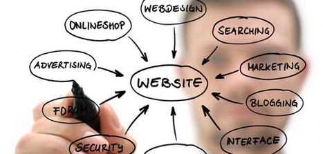 Le Content Manager, pilier et ambassadeur des marques sur le Web | CW - Usefull Web stuff | Scoop.it