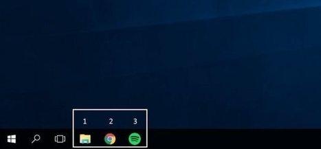 Trucos sencillos para tu escritorio de Windows | Comunicación, interacción, colaboración y participación. | Scoop.it