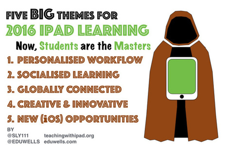 Five BIG Themes for 2016 iPad Learning - Teaching with iPad @SLY111 @EDUWELLS | iPads in Education | Scoop.it