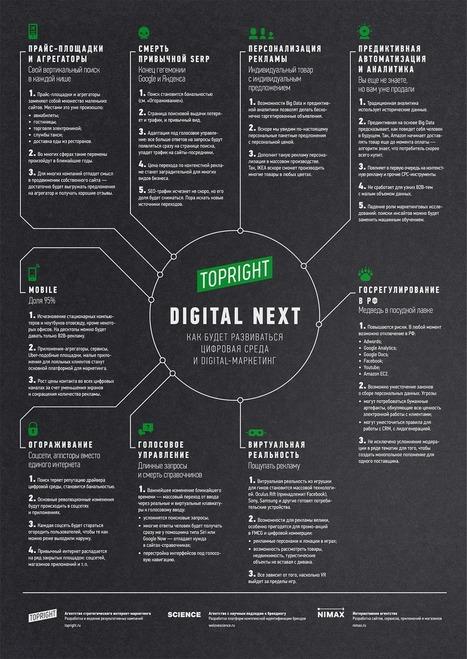 Как будет развиваться цифровая среда и digital-маркетинг | MarTech : Маркетинговые технологии | Scoop.it