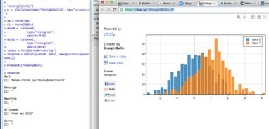 Plotly Beta: Collaborative Plotting with R | Digital-News on Scoop.it today | Scoop.it