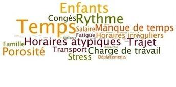 REPLAY. Les résultats du sondage Anact-TNS Sofres  Concilier sa vie professionnelle et sa vie privée | QVT, management et épanouissement professionnel dans le Loiret | Scoop.it