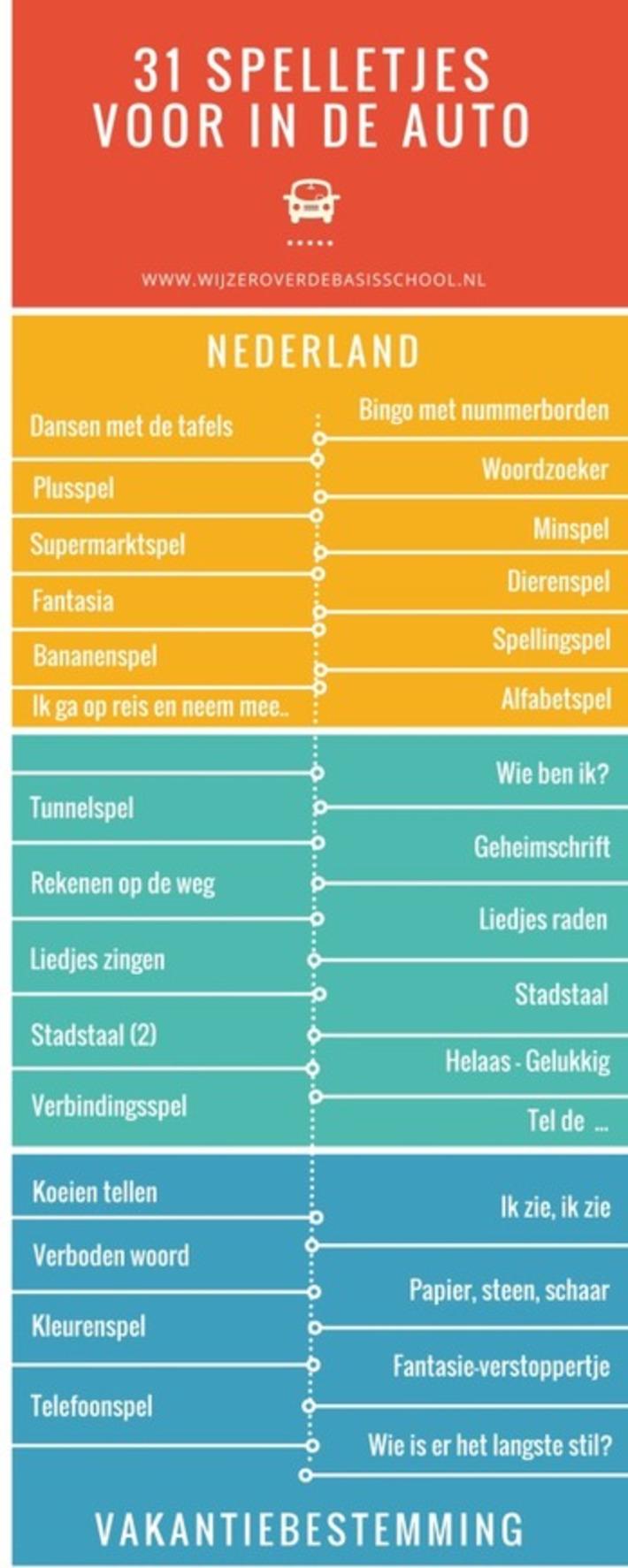 WijzeroverdeBasisschool.nl: '31 leerzame spelletjes voor in de auto' | Educatief Internet - Gespot op 't Web | Scoop.it