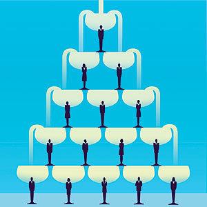 The Trickle-Down Effect | Organisation Development | Scoop.it