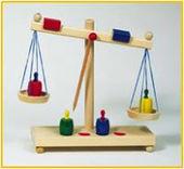 Satisfaction Clients : Taux, Poids, Dynamique. | Satisfaction et ... | Mercatique | Scoop.it