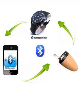 Spy Bluetooth Devices | SpyBluetoothDevices, 9871582898 | Sting operation Camera | Scoop.it