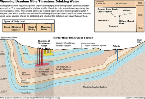 Graphic: Uranium Mining at a Wyoming Ranch | University of Texas study: fracking does not meet scientific guidelines | Save the Water | Scoop.it